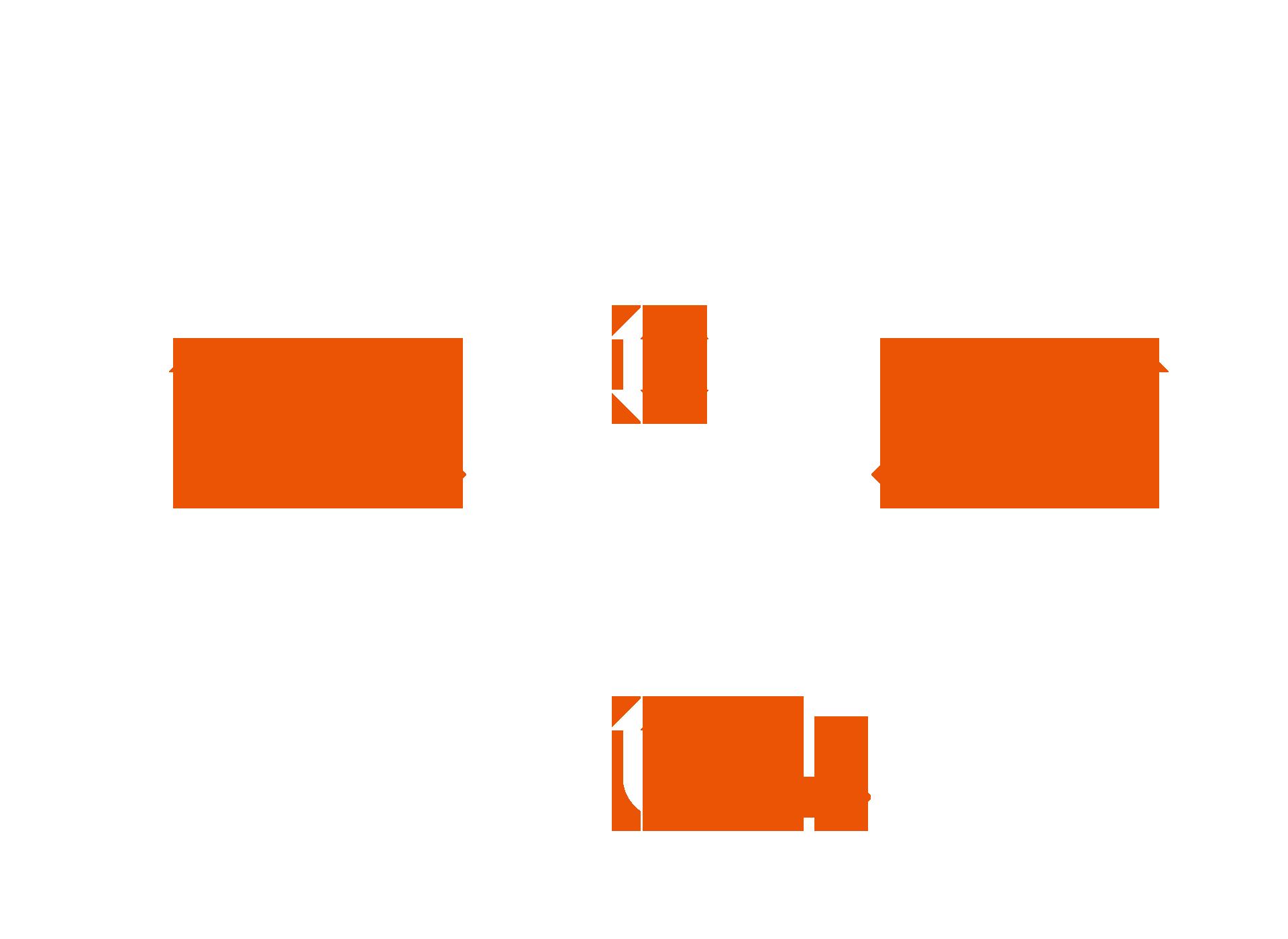 複数倉庫拠点在庫管理システム